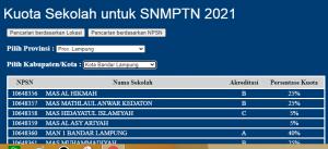 Kuota Sekolah SNMPTN 2021